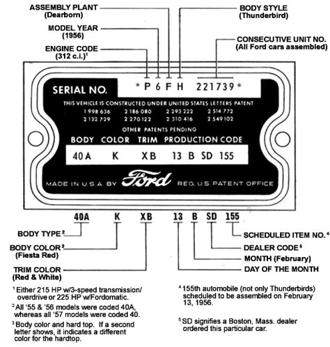 chevy truck engine identification numbers chevy free engine image for user manual