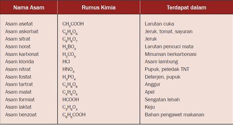 asam format adalah asam kuat asam basa dan garam twin s blog