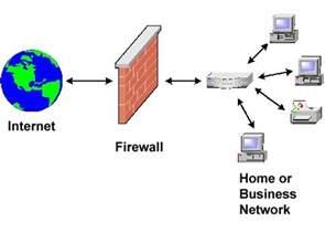 home firewall how to set up an antivirus firewall