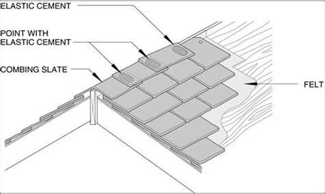 slate roof section ts details e4 7 10 slate ridges rcabc roofing
