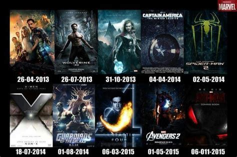 marvel release dates marvel release date and poster age of