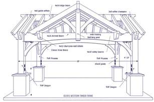 how to build a backyard pavilion gorgeous gabled diy pavilion western timber frame
