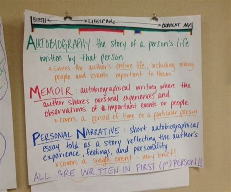 biography vs autobiography anchor chart memoir vs personal narrative google search 5 th grade