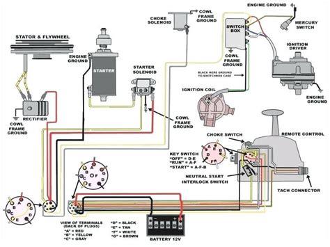 manual repair free 2009 honda odyssey electronic throttle control mariner throttle control wiring diagram wiring diagram