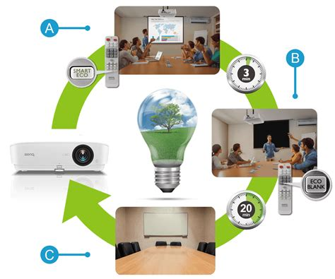 Proyektor Benq Mx532 mx532 eco friendly xga business projector benq