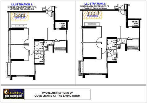 False Ceiling Layout by False Ceiling Layout Feng Shui Tips Guidelines