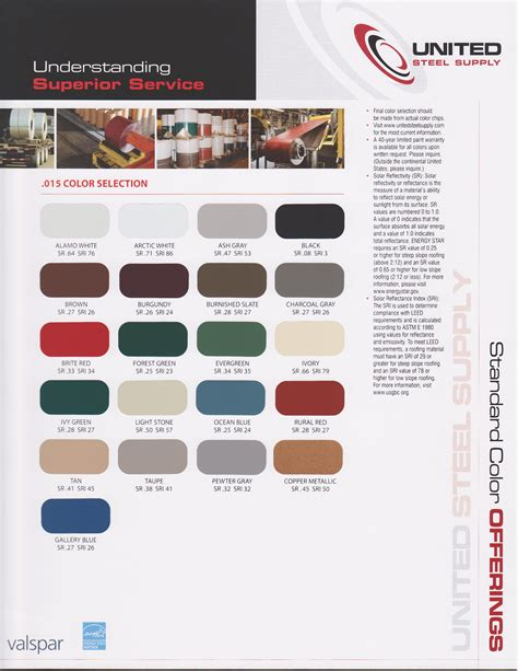 valspar chalk paint color chart ideas desk makeover using make your own chalk finish paint