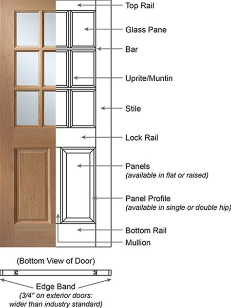 door jamb diagram exterior door diagram 21 wiring diagram images wiring