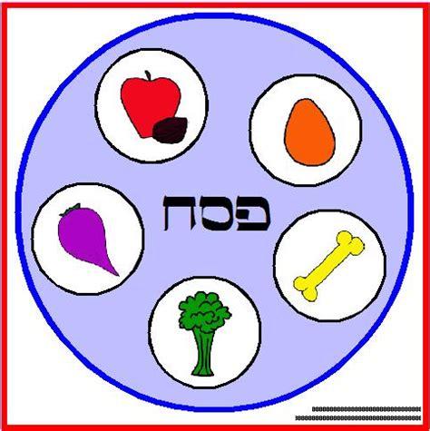 seder plate symbols template becca s a vegan passover