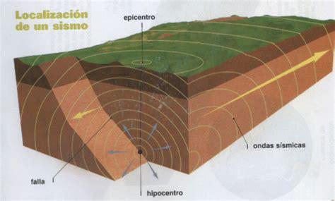 limites de friccion los sismos sismos en la regi 243 n cusco per 250