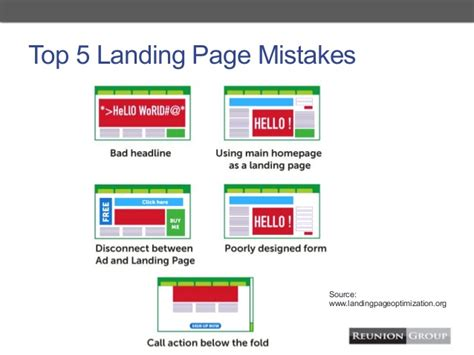 landing page best practice landing page optimization best practices