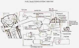 Fuel System Schematic Bmw 320i Parts Drawings And Tech Tips Page