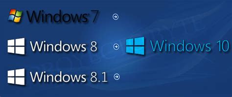 8 I And by C 243 Mo Actualizar Windows 7 8 8 1 A Windows 10