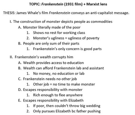 do androids of electric sheep summary essays on frankenstein essay on frankenstein the doppelganger motif of victor frankenstein and