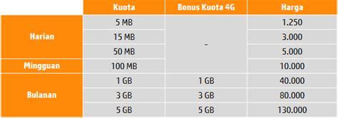 kode paket internet indosat daftar harga paket internet kuota all operator februari