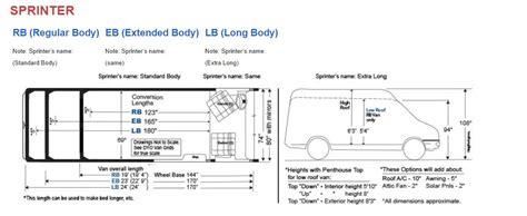 Mercedes Sprinter Interior Dimensions   Image Of