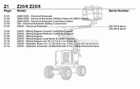 genie iwp 25s manual wiring diagrams wiring diagram schemes