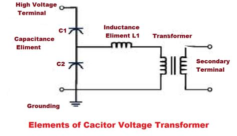 capacitor voltage transformer circuit voltage transformers vt using
