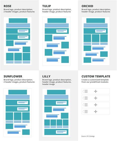 Deconstructing Amazon A And Enhanced Brand Content Onespace Enhanced Brand Content Templates