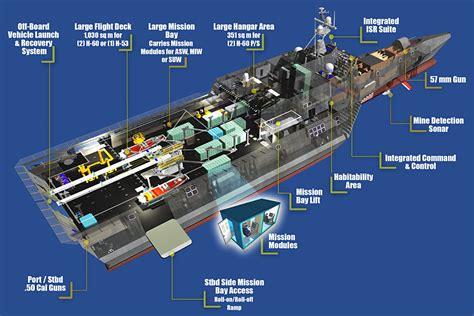 boat crash eliot maine littoral combat ship freedom independence