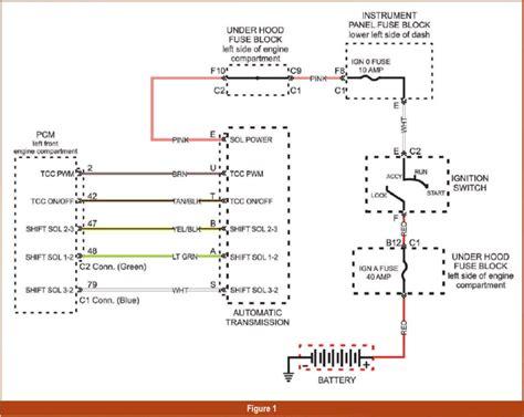 shift solenoid b electrical wiring diagrams repair