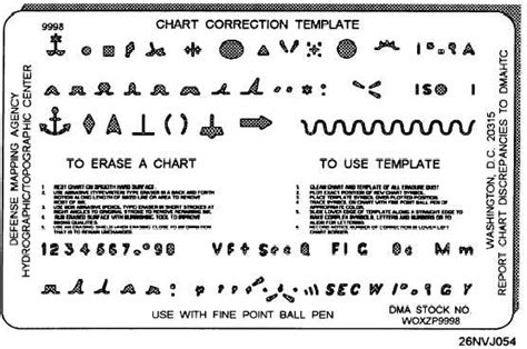 sle chart templates 187 chart correction template free