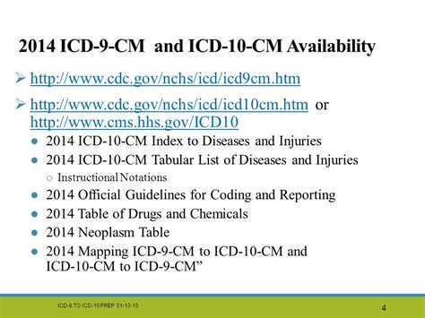 what is the icd 10 code for swelling of the throat icd 10 code for rheumatoid arthritis hands new the best
