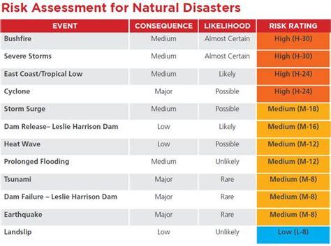 data center risk assessment template data center risk assessment template takeme pw