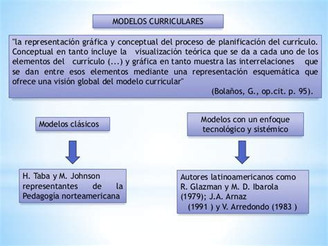 Modelo Curricular Global Modelos Curriculares