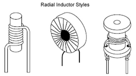 radial vs axial inductor inductor glossary token components