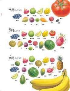 水果61013