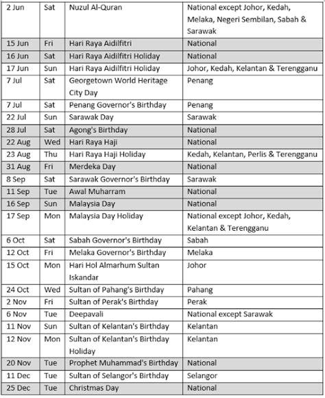 Calendar 2018 Malaysia Johor Malaysia Holidays 2018 Calendar Kalendar Cuti Umum