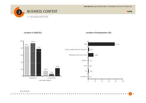 barcelona economy 22 barcelona economic activity analysis june 2015
