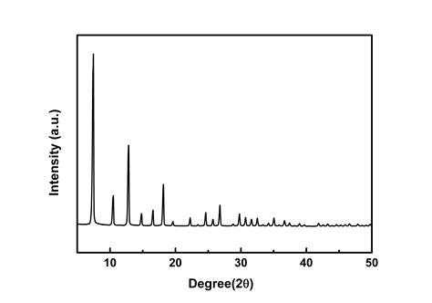 xrd pattern of zif 8 zeolitic imidazolate framework 8 zif 8 molecular