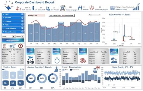 excel free dashboard templates excel dashboards excel dashboards vba and more