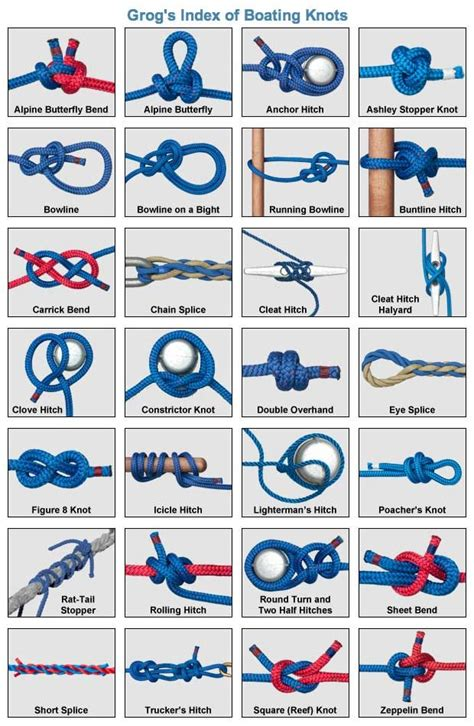 boat knots to know how to of boating knots cing kayaking pinterest
