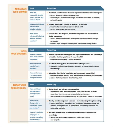 11 Consulting Business Plan Templates Sle Templates Consulting Marketing Plan Template