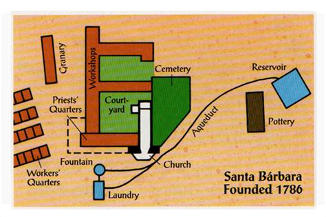 santa barbara mission floor plan school projects on california missions