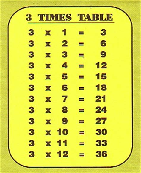 table for 3 resources for nsw stage 2 maths 3 times table