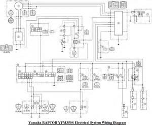 yamaha raptor 350 electrical system wiring diagram