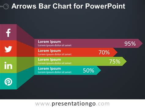 Arrows Bar Chart For Powerpoint Presentationgo Com Powerpoint Chart