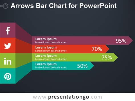 Arrows Bar Chart For Powerpoint Presentationgo Com Free Powerpoint Bar Chart Templates