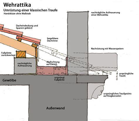 Gesims Detail by Wehrattika Architektur