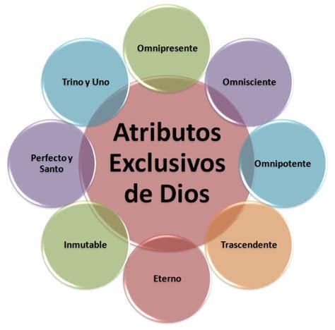 imagenes html atributos valores y principios eternos los atributos de dios