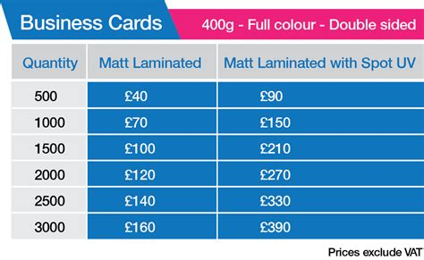 business card price list template business card with price list images card design and