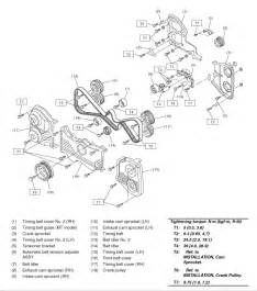 need help finding a labeled engine diagram i club