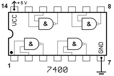 list of standard ttl integrated circuits with trigger inputs image gallery ttl ic