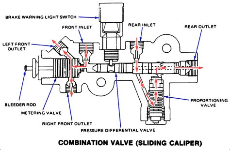 proportioning valve diagram af brake line won t bleed allpar forums