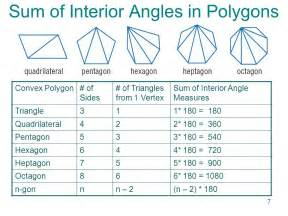 Interior Angles Of A Polygon by 5 1 The Polygon Angle Sum Theorem Ppt