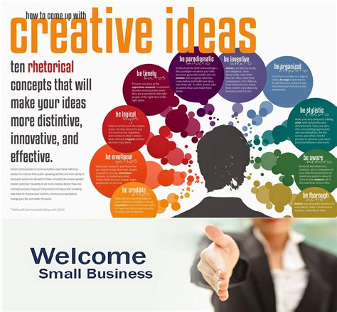 Easy Small Home Business Ideas Simple Creative Ideas And Strategies For Starting Small